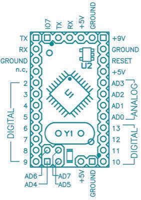 Sơ đồ chân Arduino MINI 03