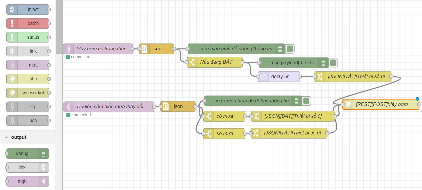 Lập trình kéo thả cho các dự án IoT sử dụng Node-Red và iNut